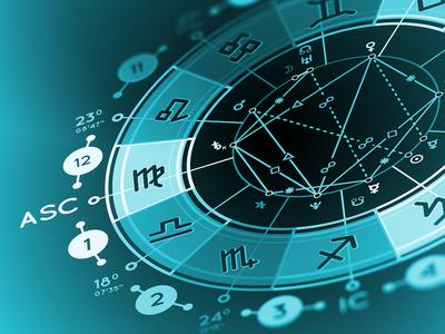 Astrology aspects catland books